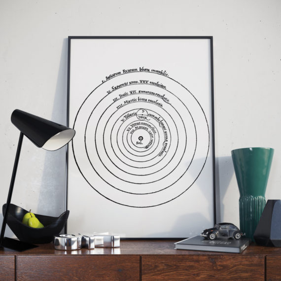 Copernican Helocentrism Theory Diagram Art Print – De Revolutionibus Orbium Coelestium – Nicolaus Copernicus